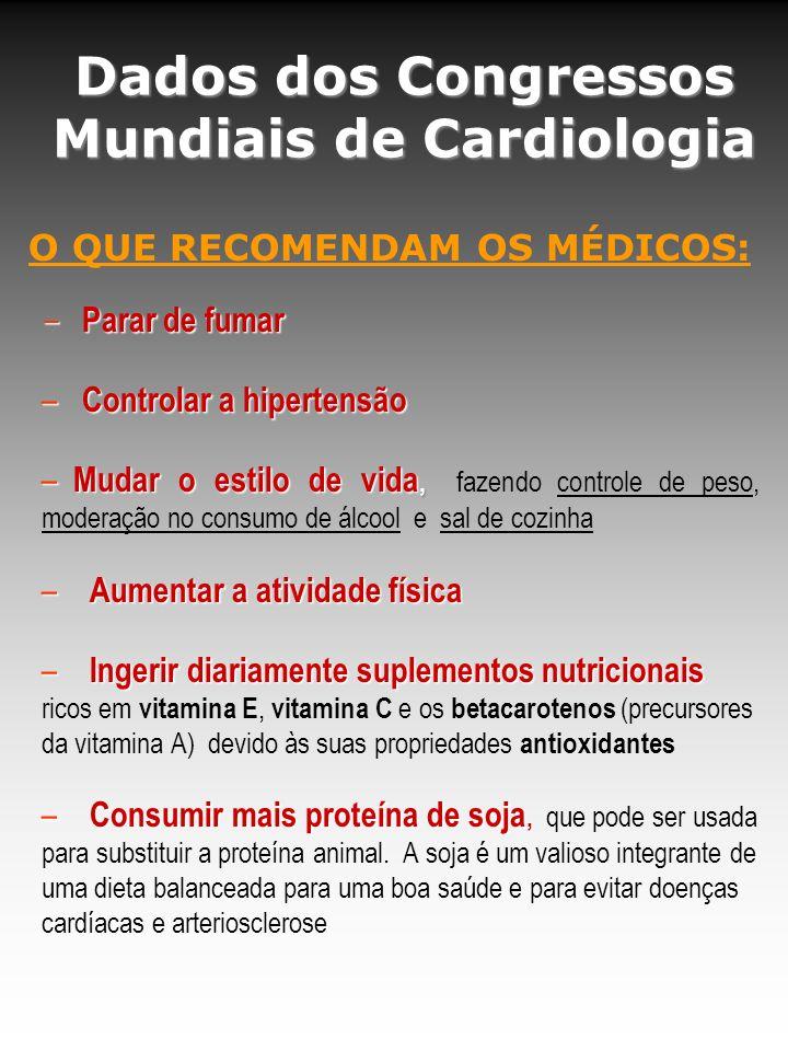 Dados dos Congressos Mundiais de Cardiologia