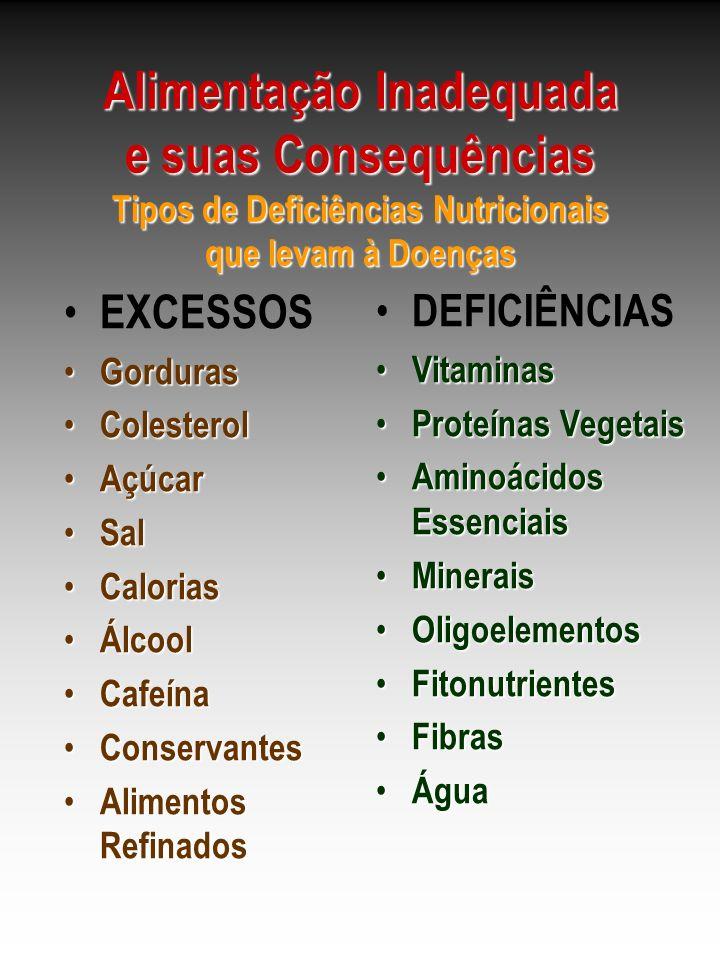 Alimentação Inadequada e suas Consequências Tipos de Deficiências Nutricionais que levam à Doenças