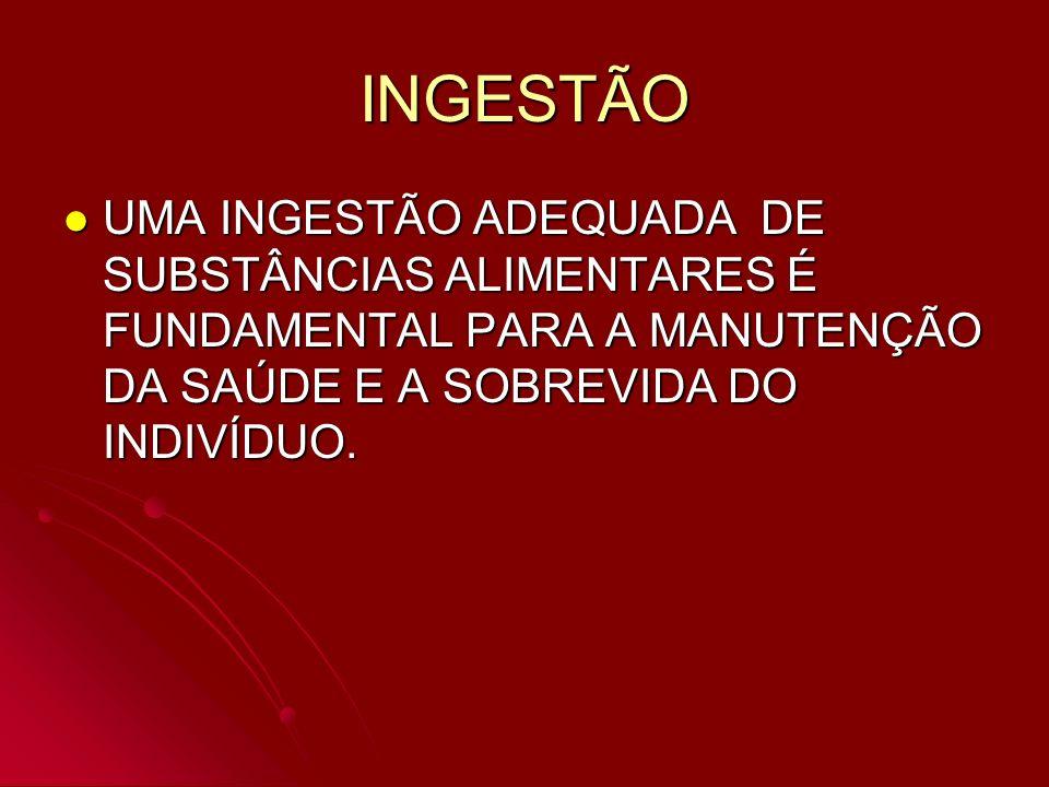INGESTÃO UMA INGESTÃO ADEQUADA DE SUBSTÂNCIAS ALIMENTARES É FUNDAMENTAL PARA A MANUTENÇÃO DA SAÚDE E A SOBREVIDA DO INDIVÍDUO.