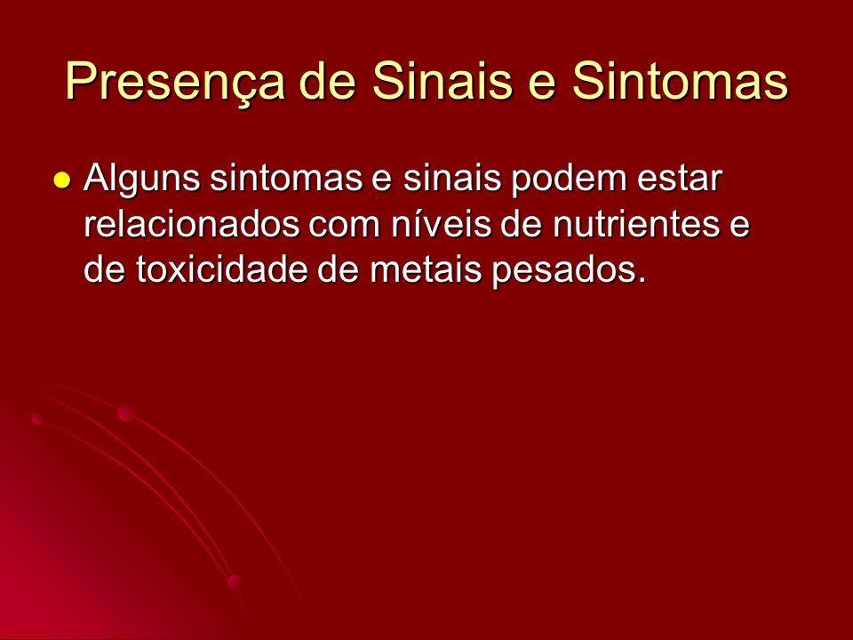 Presença de Sinais e Sintomas