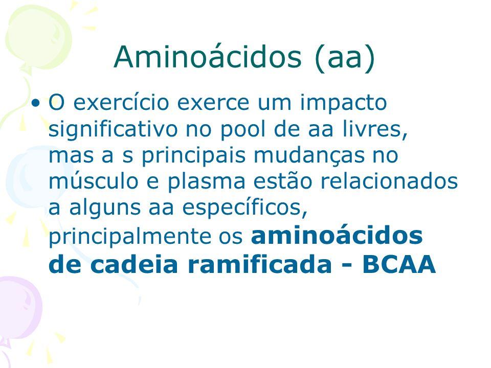 Aminoácidos (aa)