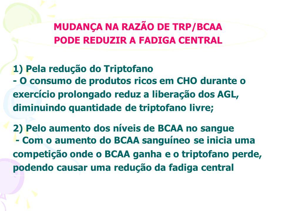 MUDANÇA NA RAZÃO DE TRP/BCAA PODE REDUZIR A FADIGA CENTRAL