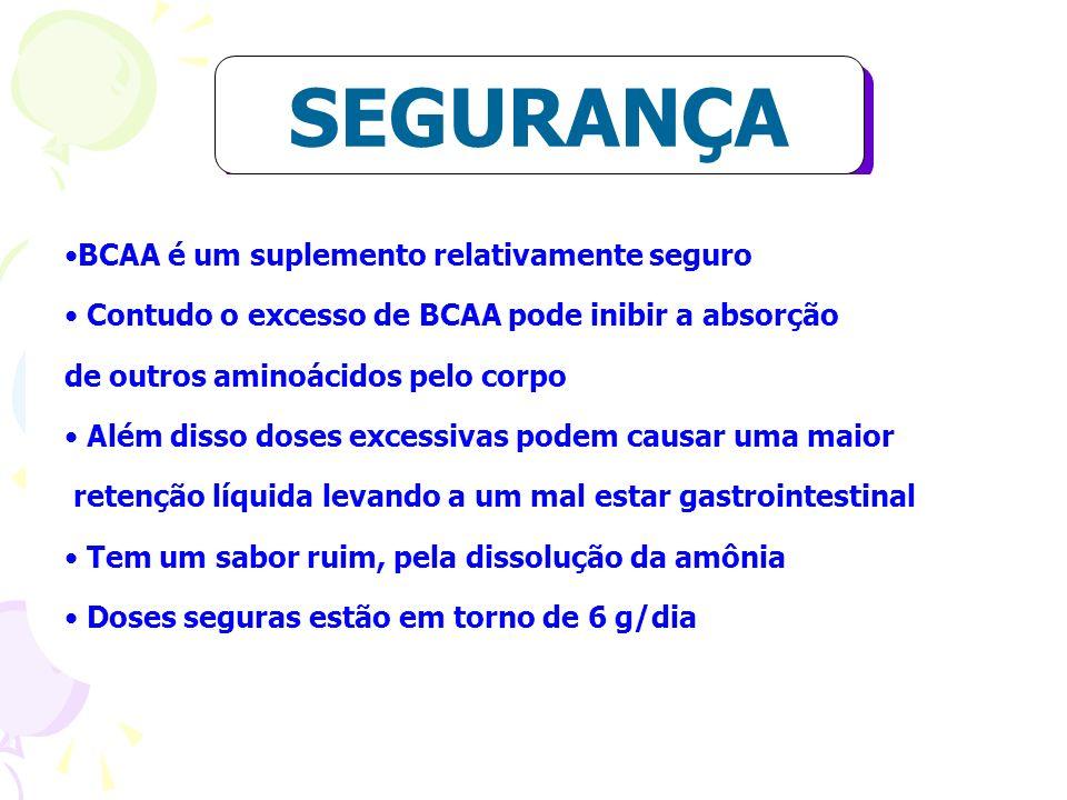 SEGURANÇA BCAA é um suplemento relativamente seguro