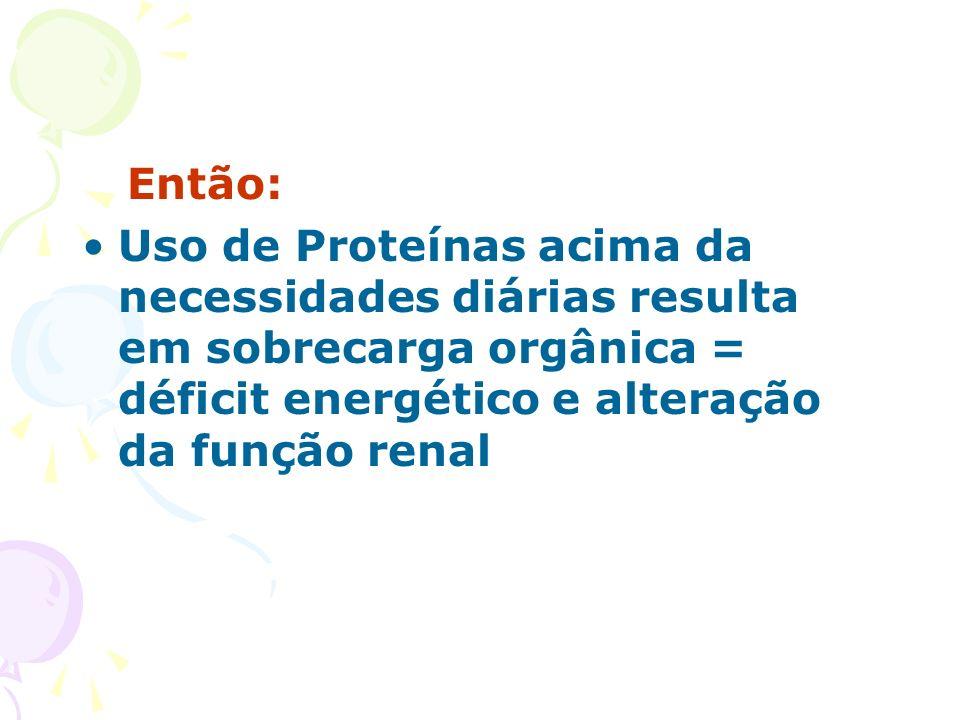 Então: Uso de Proteínas acima da necessidades diárias resulta em sobrecarga orgânica = déficit energético e alteração da função renal.