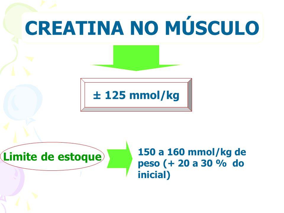 CREATINA NO MÚSCULO ± 125 mmol/kg Limite de estoque