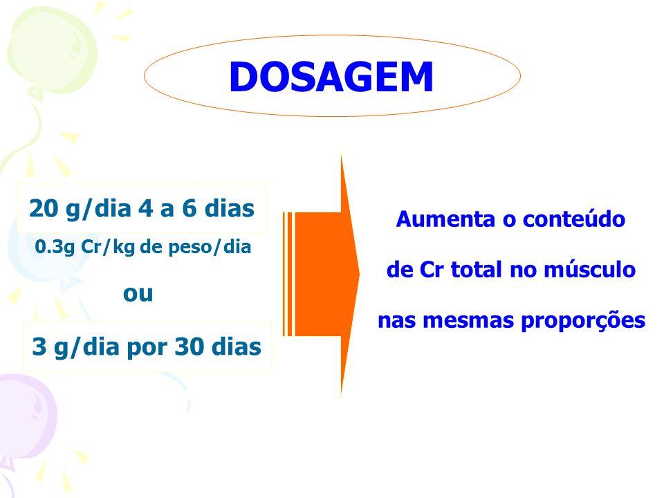DOSAGEM 20 g/dia 4 a 6 dias ou 3 g/dia por 30 dias Aumenta o conteúdo