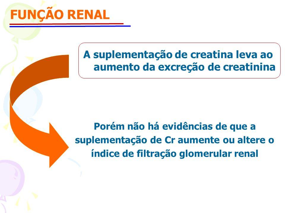 FUNÇÃO RENAL A suplementação de creatina leva ao