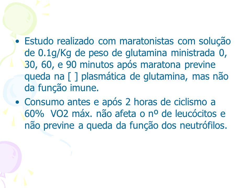 Estudo realizado com maratonistas com solução de 0