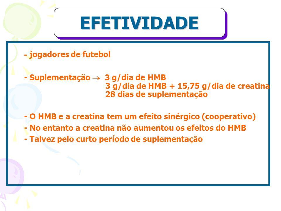 EFETIVIDADE - jogadores de futebol - Suplementação  3 g/dia de HMB