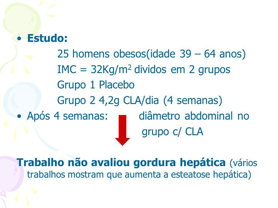 Estudo:25 homens obesos(idade 39 – 64 anos) IMC = 32Kg/m2 dividos em 2 grupos. Grupo 1 Placebo. Grupo 2 4,2g CLA/dia (4 semanas)