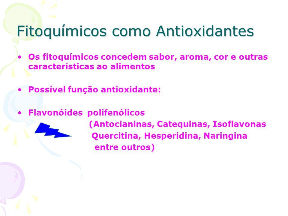 Fitoquímicos como Antioxidantes