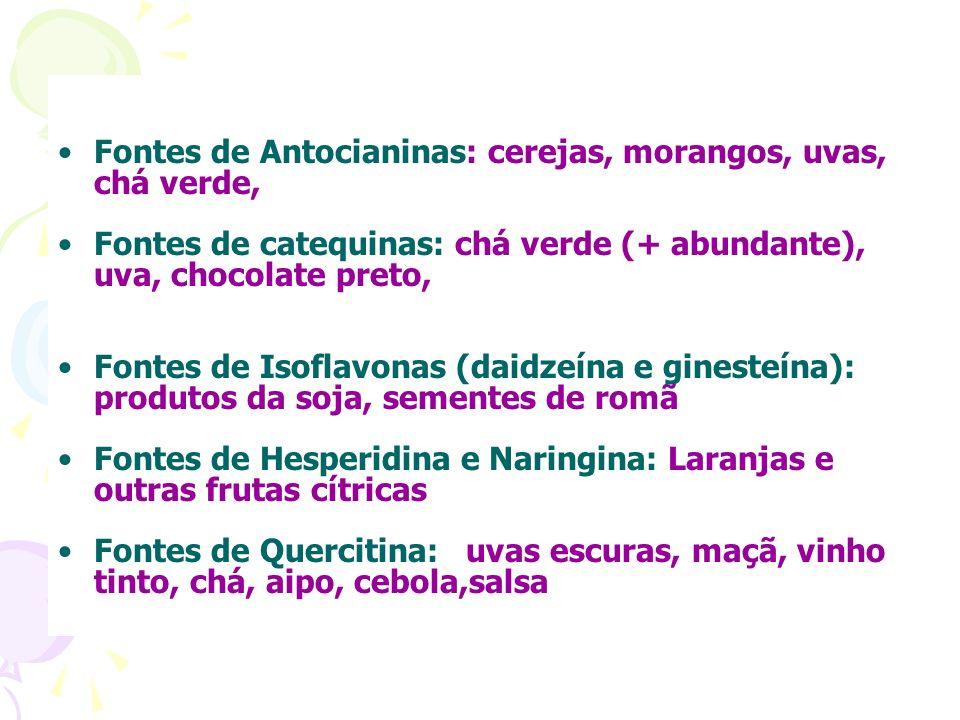 Fontes de Antocianinas: cerejas, morangos, uvas, chá verde,
