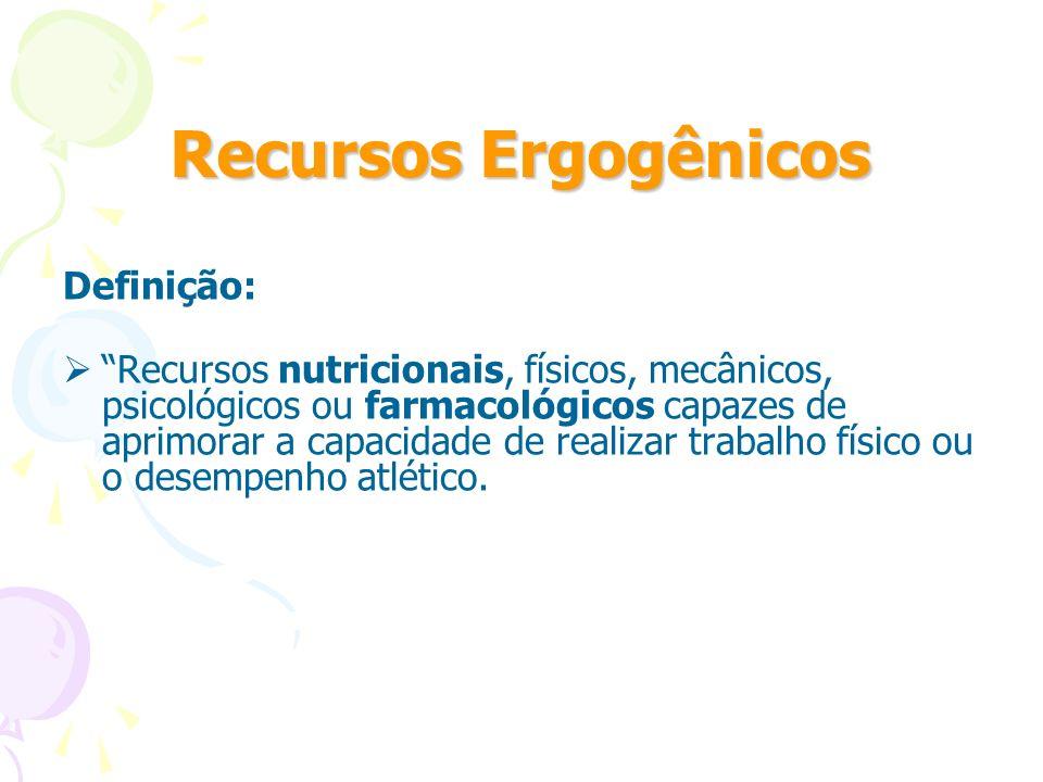 Recursos Ergogênicos Definição: