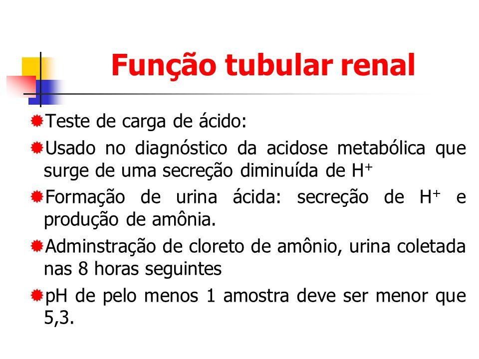 Função tubular renal Teste de carga de ácido: