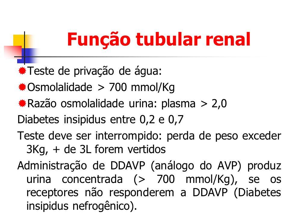 Função tubular renal Teste de privação de água: