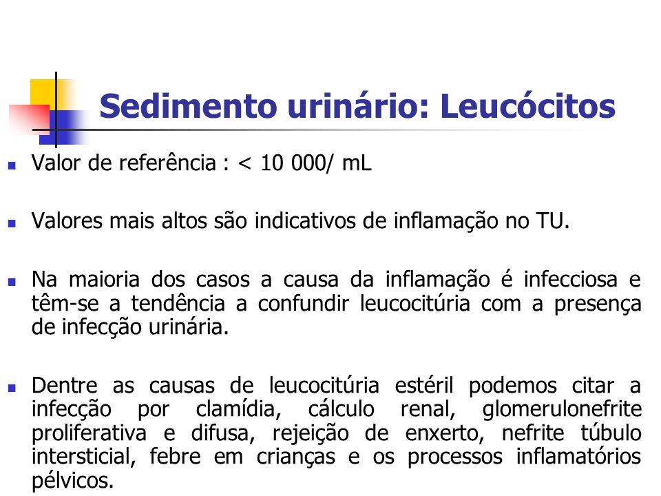 Sedimento urinário: Leucócitos