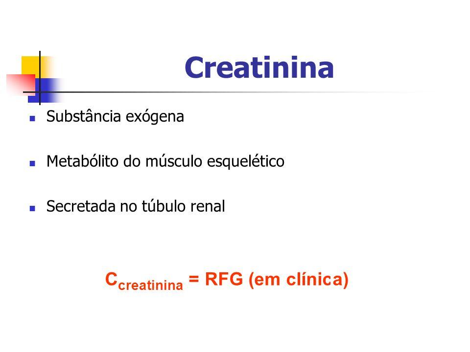 Creatinina Ccreatinina = RFG (em clínica) Substância exógena
