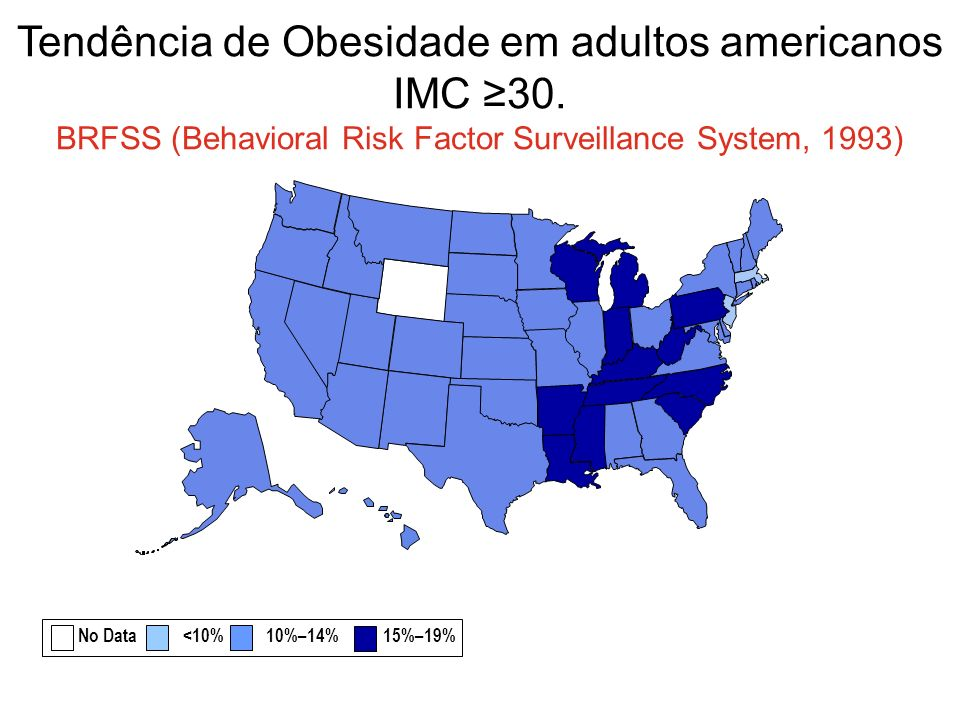 Tendência de Obesidade em adultos americanos IMC ≥30