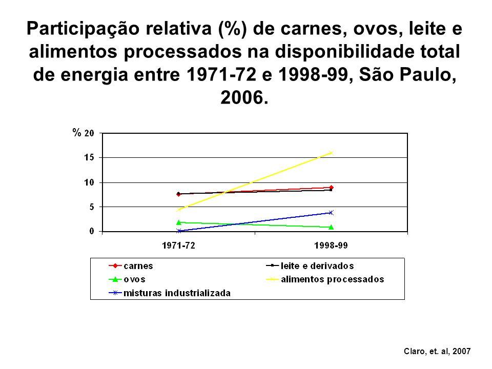 Participação relativa (%) de carnes, ovos, leite e alimentos processados na disponibilidade total de energia entre 1971-72 e 1998-99, São Paulo, 2006.