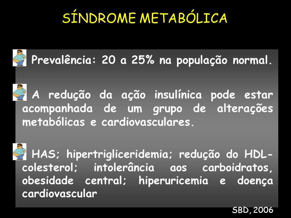 SÍNDROME METABÓLICA Prevalência: 20 a 25% na população normal.