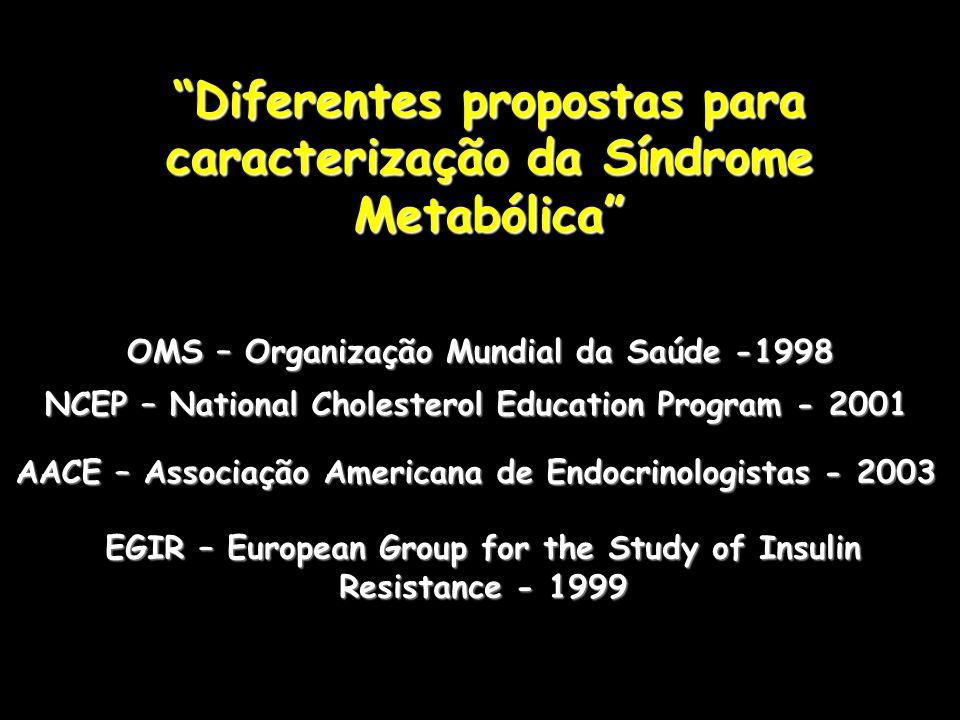 Diferentes propostas para caracterização da Síndrome Metabólica