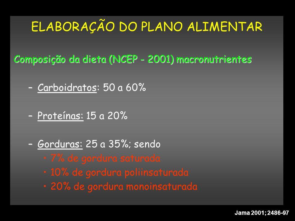 ELABORAÇÃO DO PLANO ALIMENTAR
