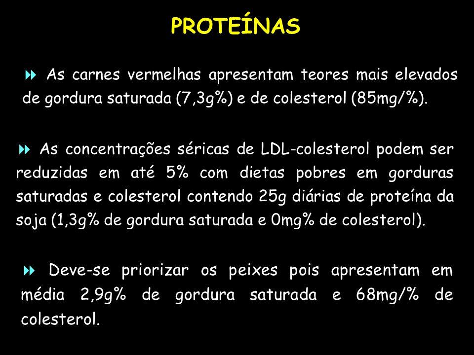 PROTEÍNAS  As carnes vermelhas apresentam teores mais elevados de gordura saturada (7,3g%) e de colesterol (85mg/%).