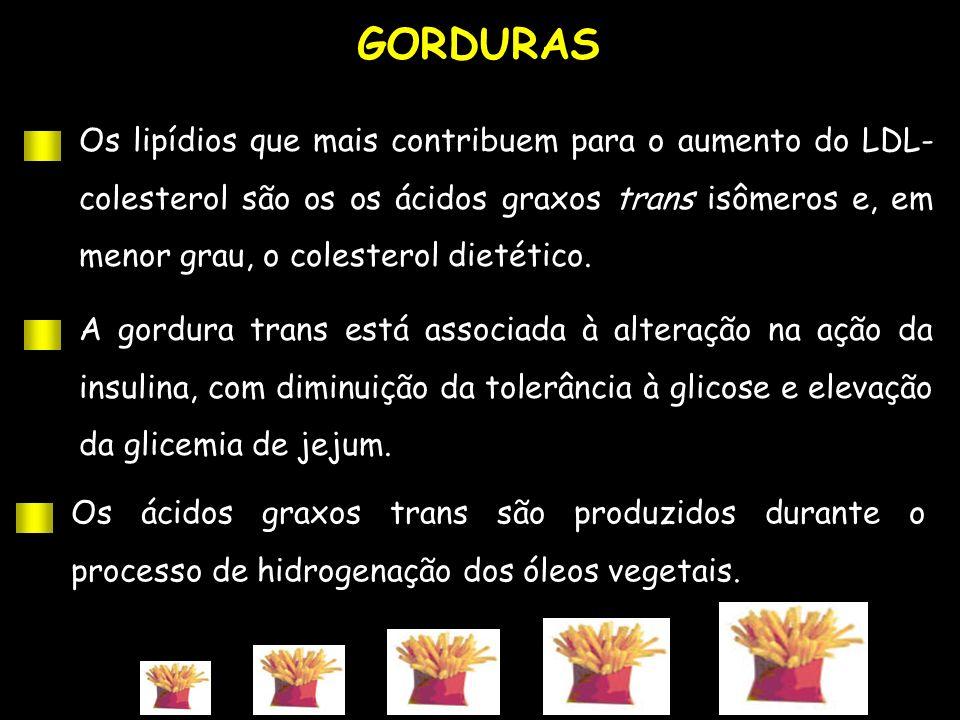 GORDURAS