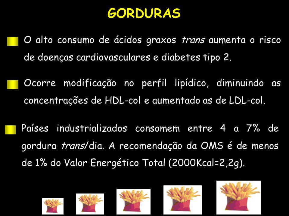 GORDURAS O alto consumo de ácidos graxos trans aumenta o risco de doenças cardiovasculares e diabetes tipo 2.
