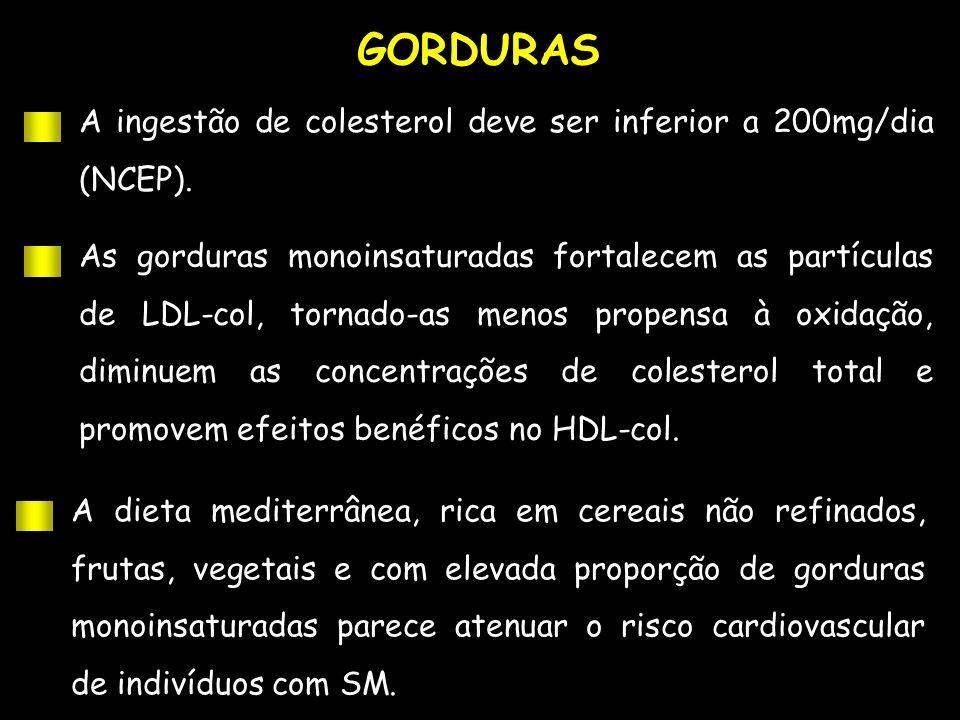 GORDURAS A ingestão de colesterol deve ser inferior a 200mg/dia (NCEP).
