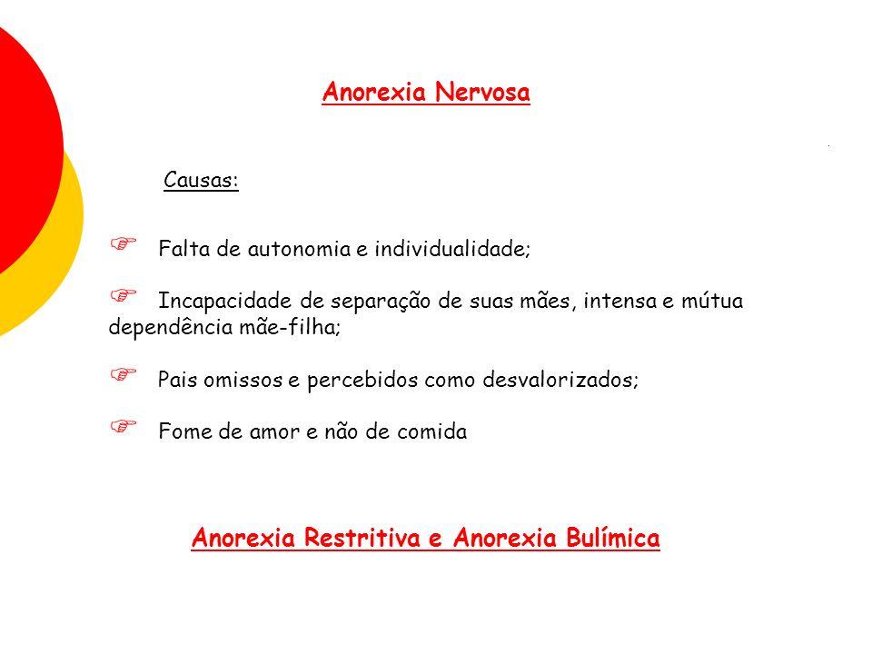 Anorexia Restritiva e Anorexia Bulímica
