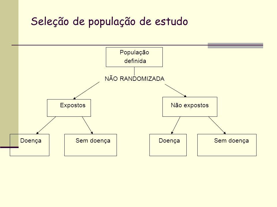 Seleção de população de estudo