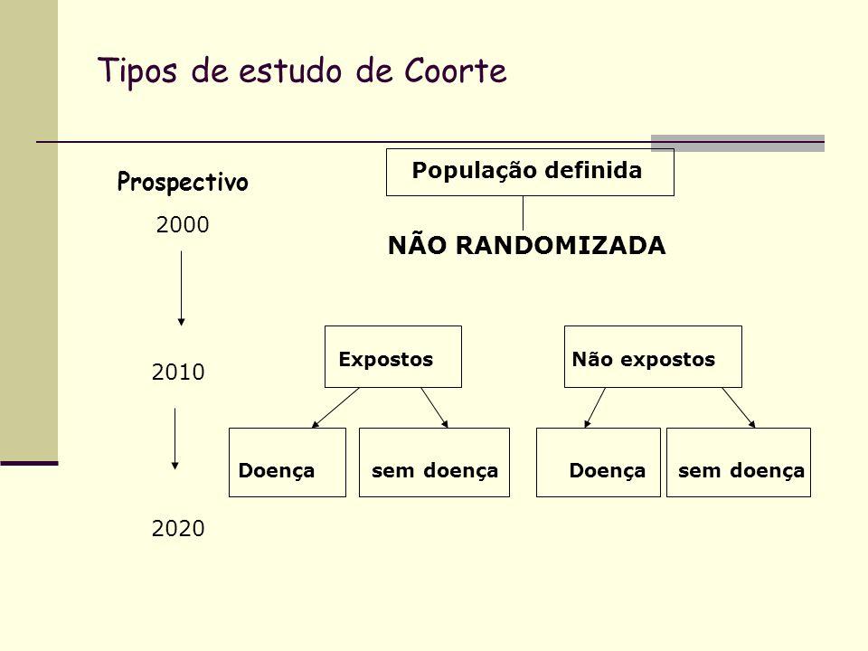 Tipos de estudo de Coorte