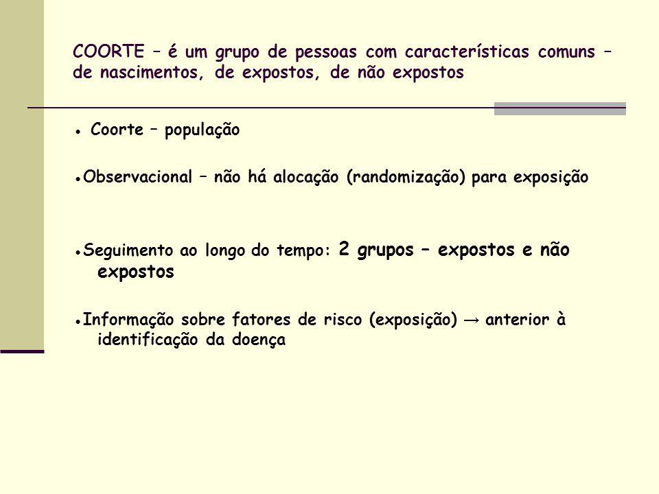 COORTE – é um grupo de pessoas com características comuns – de nascimentos, de expostos, de não expostos