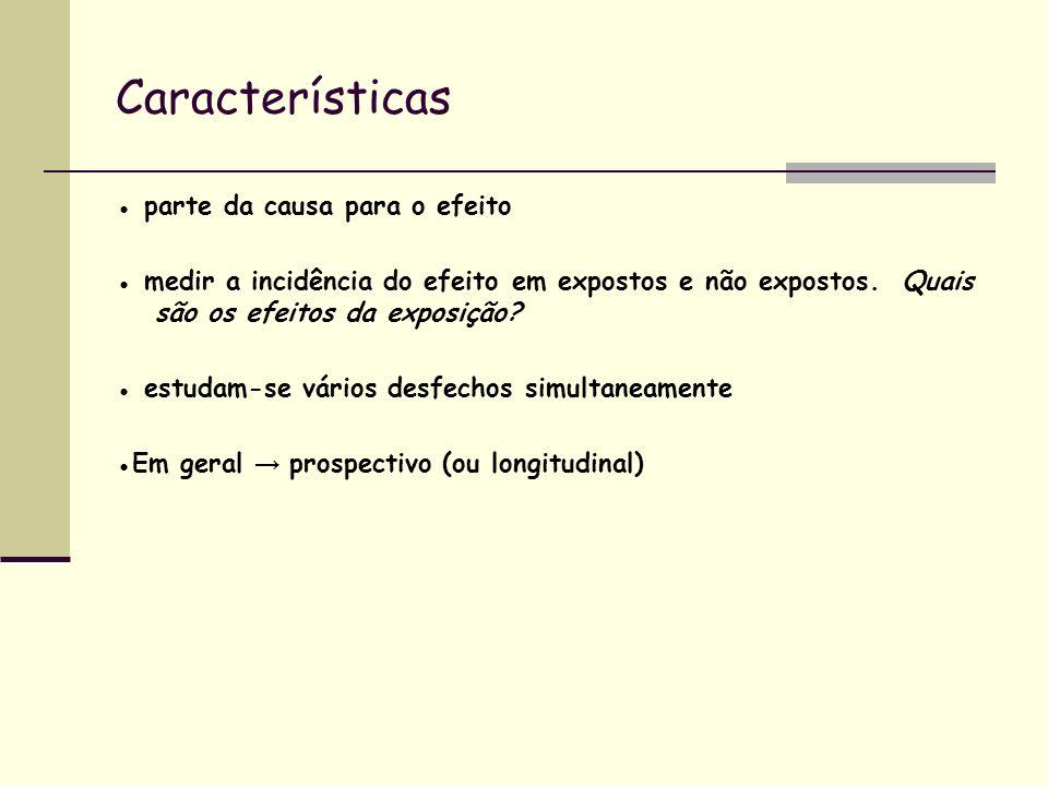 Características ● parte da causa para o efeito
