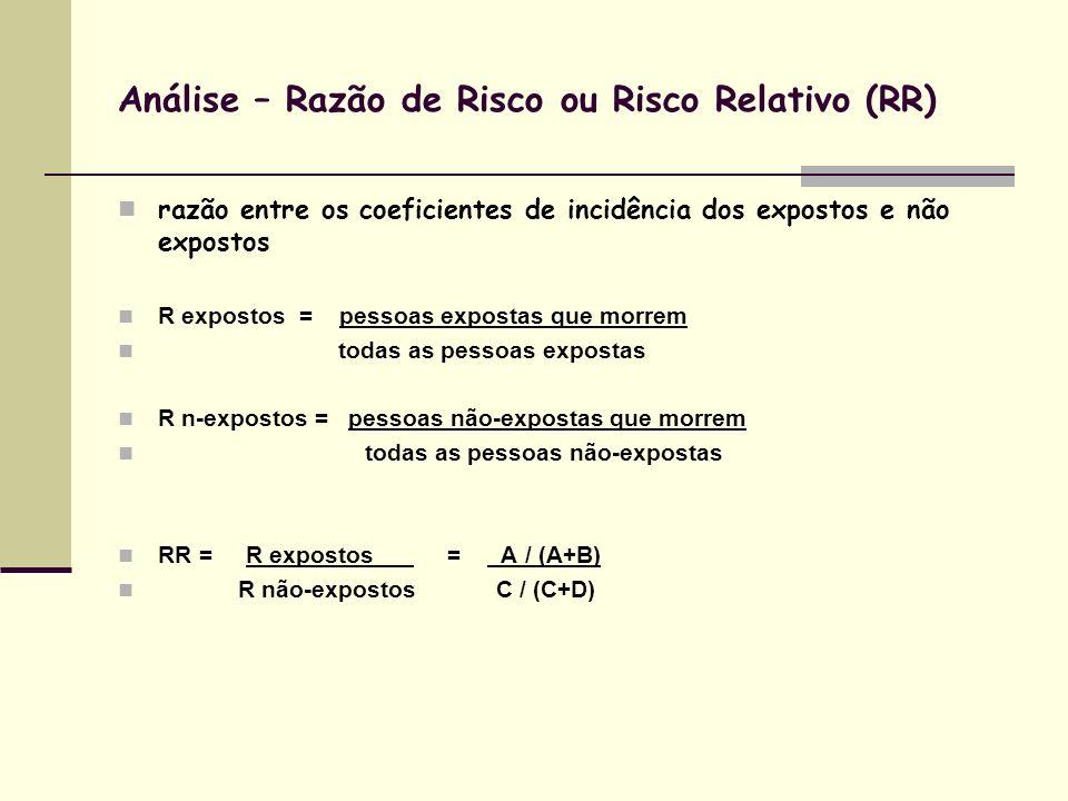 Análise – Razão de Risco ou Risco Relativo (RR)