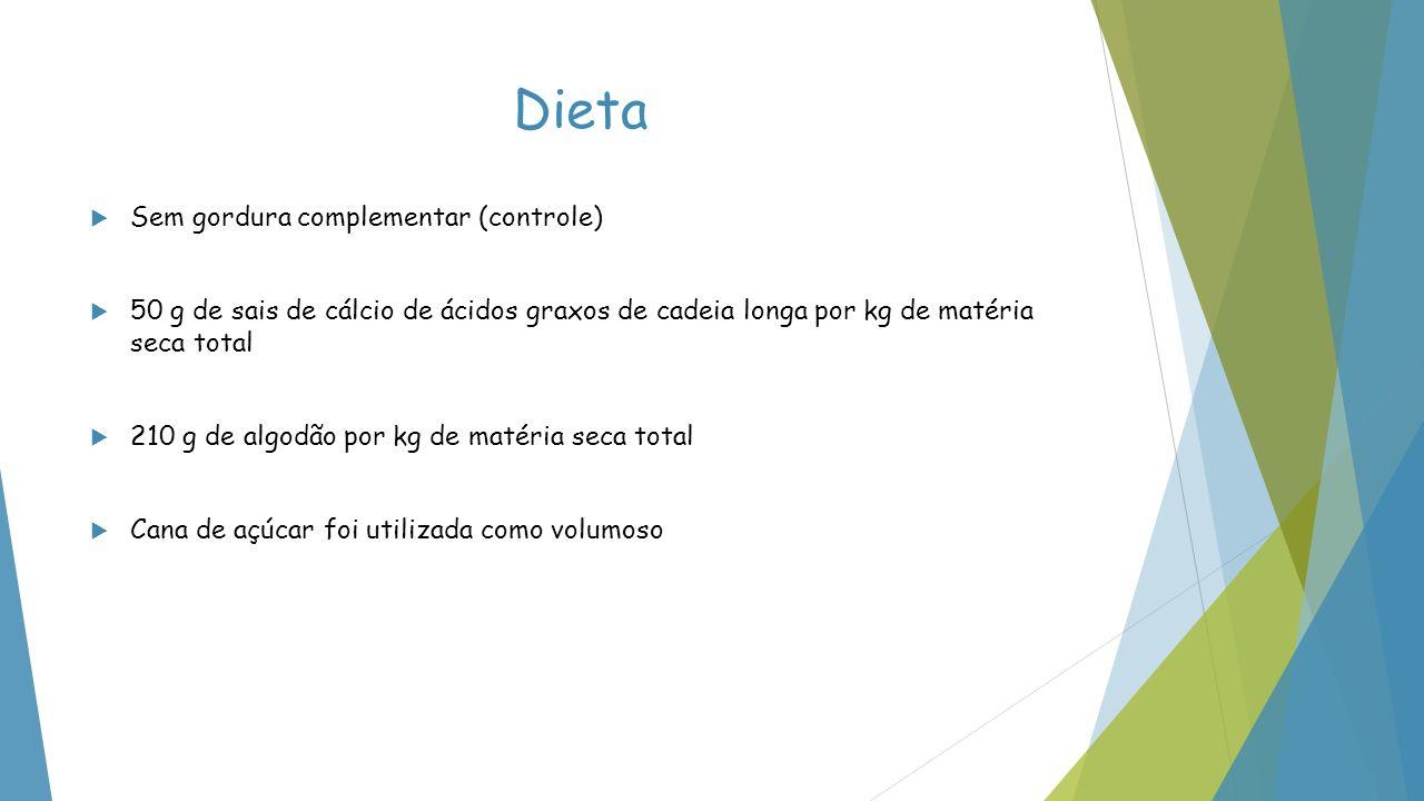 Dieta Sem gordura complementar (controle)
