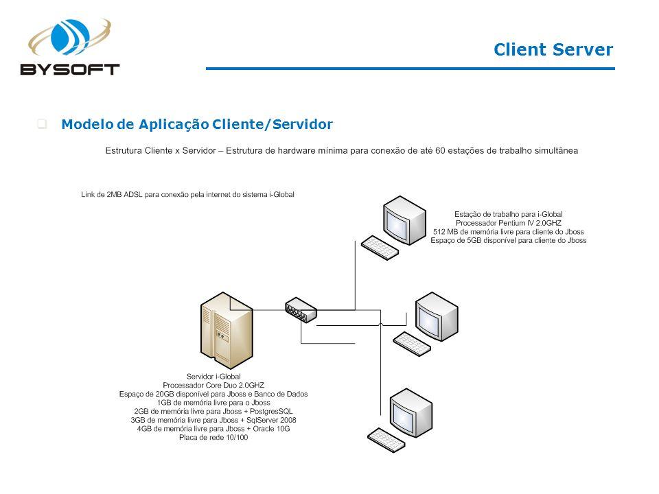 Client Server Modelo de Aplicação Cliente/Servidor