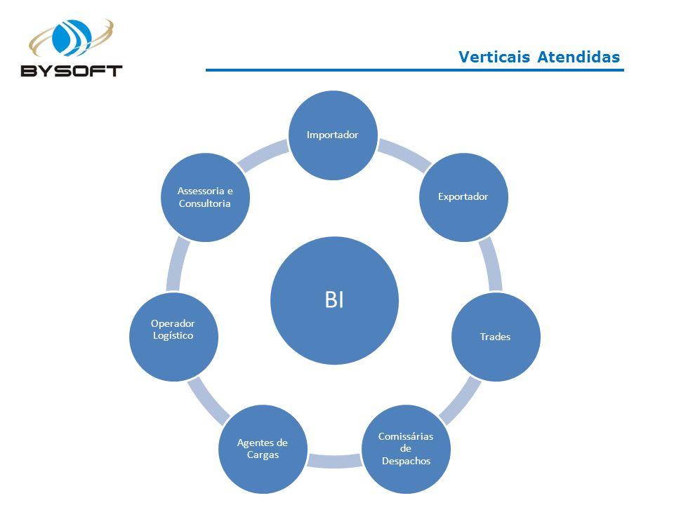 BI Verticais Atendidas Importador Exportador Trades