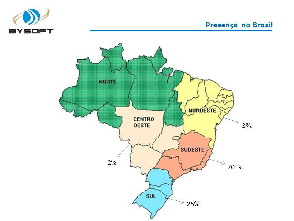 Presença no Brasil 3%. 2% 70¨%. 25%.