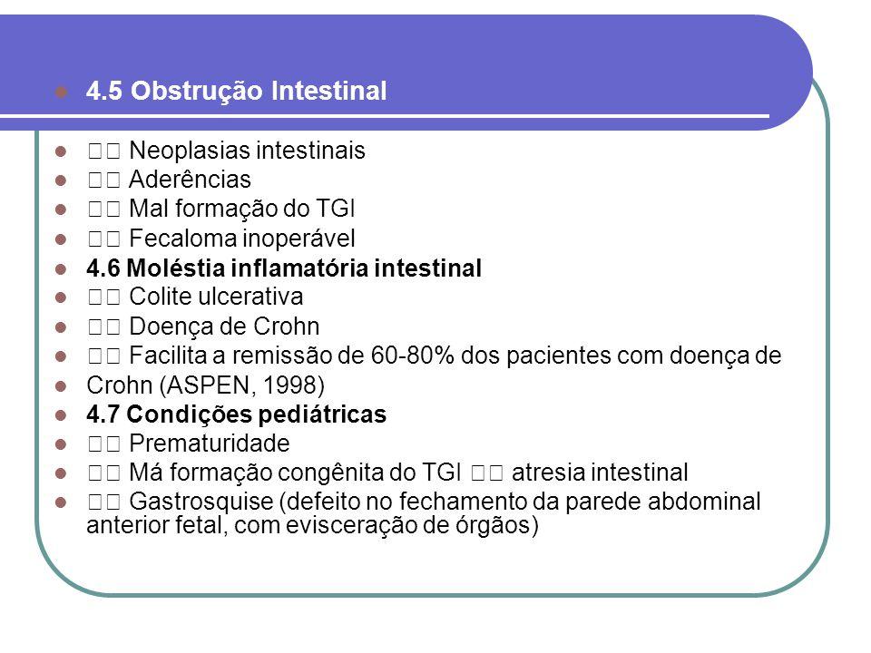 4.5 Obstrução Intestinal  Neoplasias intestinais  Aderências