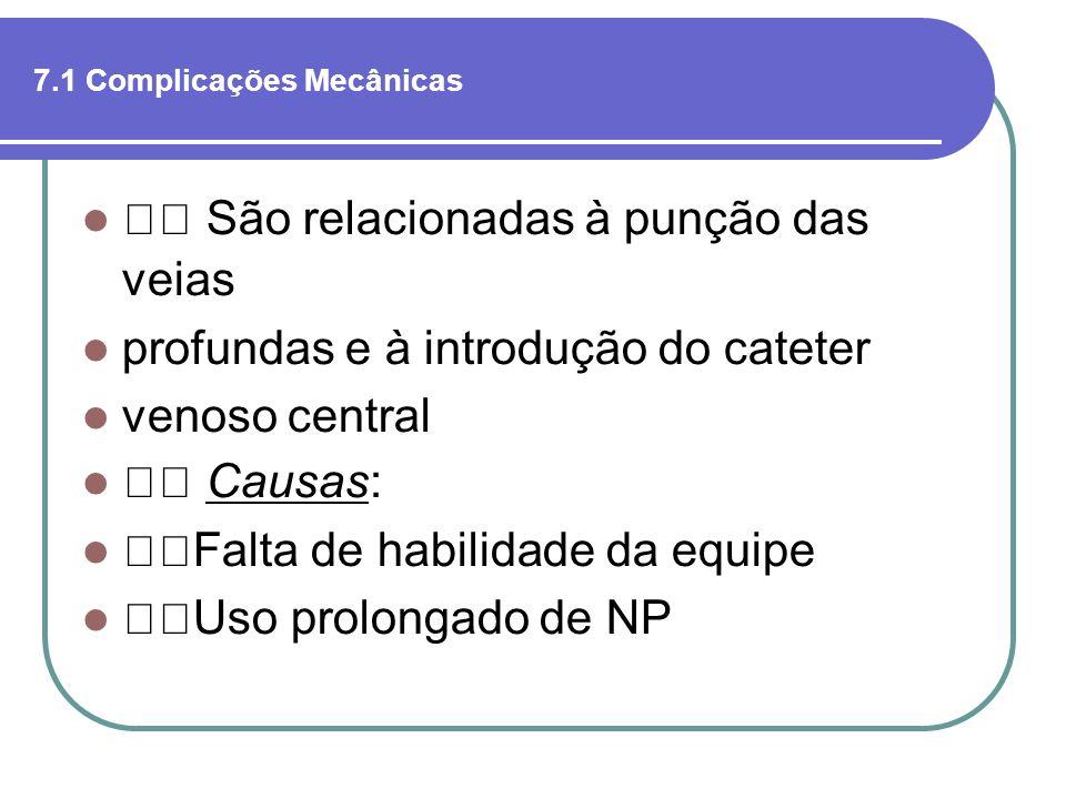 7.1 Complicações Mecânicas