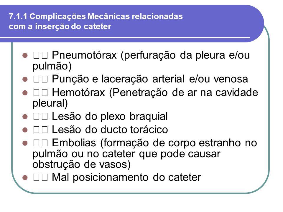 7.1.1 Complicações Mecânicas relacionadas com a inserção do cateter