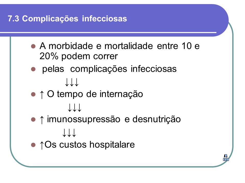7.3 Complicações infecciosas