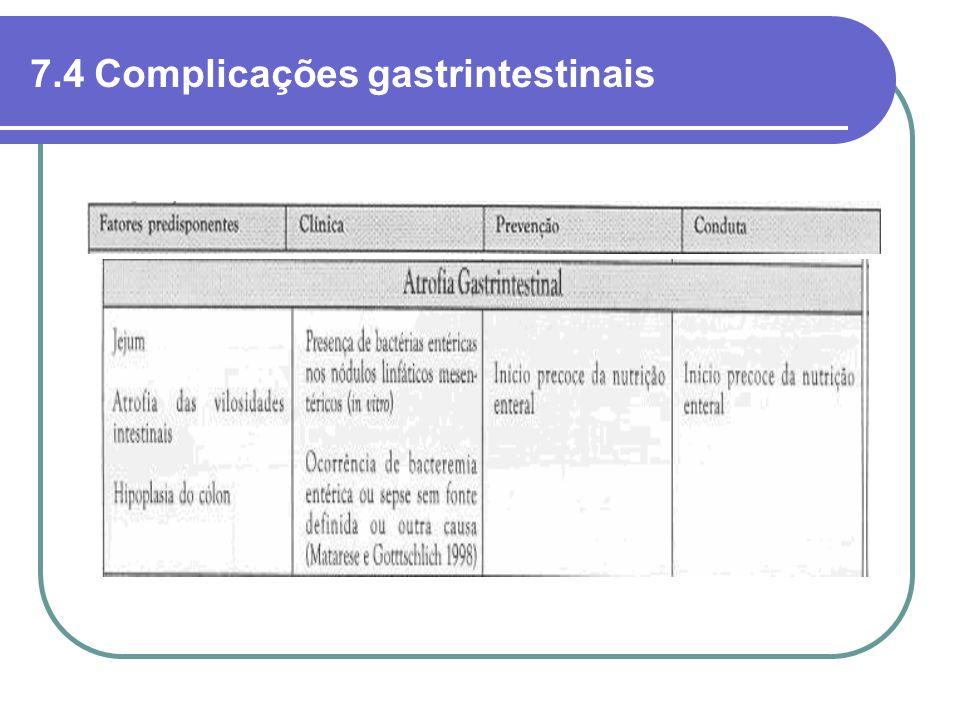 7.4 Complicações gastrintestinais