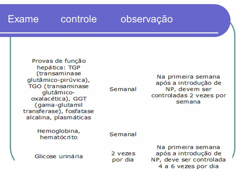 Exame controle observação