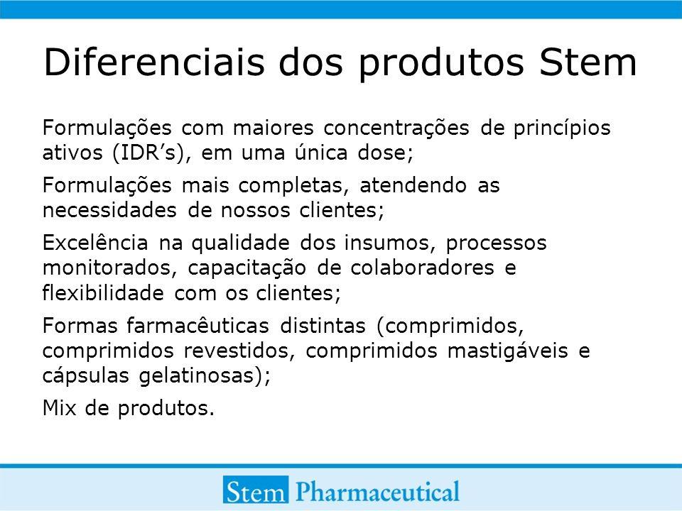 Diferenciais dos produtos Stem