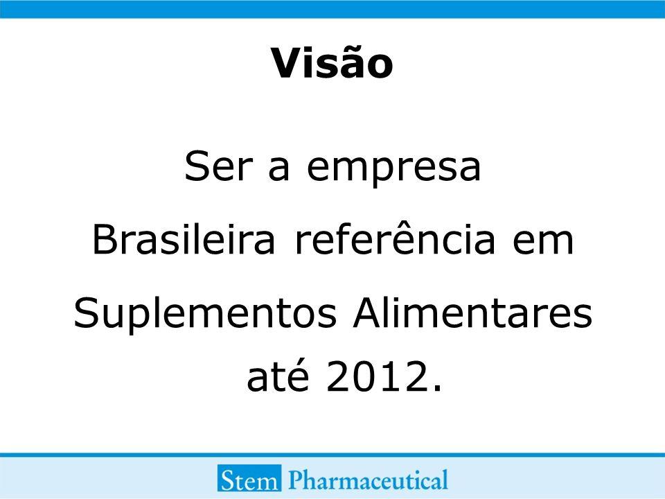 Brasileira referência em Suplementos Alimentares até 2012.