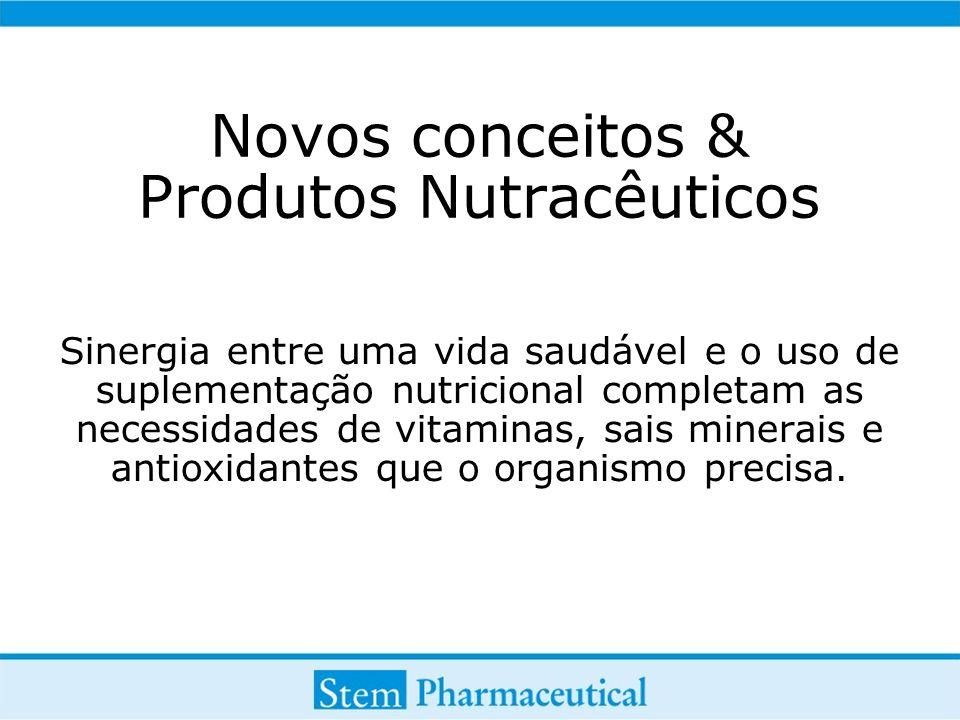 Novos conceitos & Produtos Nutracêuticos