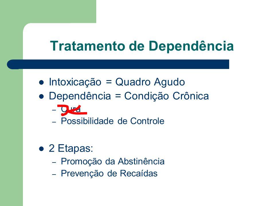 Tratamento de Dependência